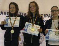 Evoluții bune ale înotătorilor de la CSM Pitești la regionale