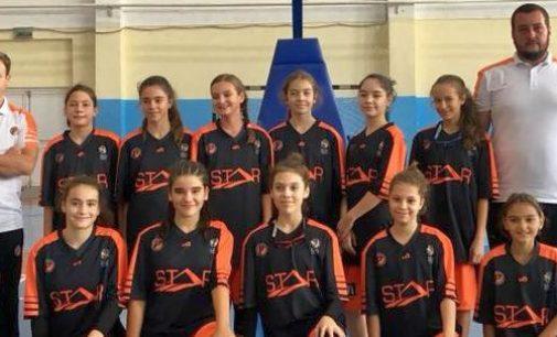 Baschet feminin | ACS Primo Mega Ball Pitești, două succese în CN Under 13