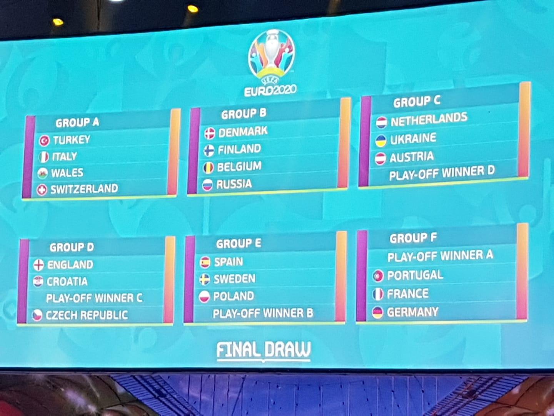 România va juca cu Olanda, Ucraina și Austria dacă se califică