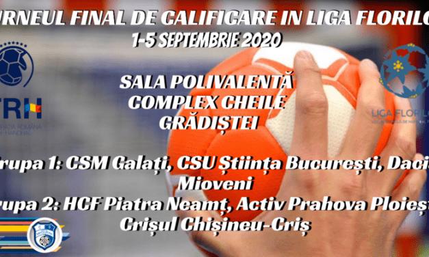 Federaţia Română de Handbal  a anunțat perioada de desfășurare a turneului de promovare
