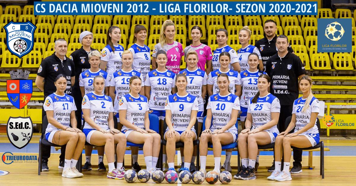 Liga Florilor | Dacia Mioveni joacă cu SCM Gloria Buzău în runda a şasea